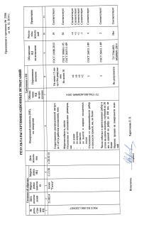 Протокол-серт-испытаний-блоки-Терива-2014-page-002